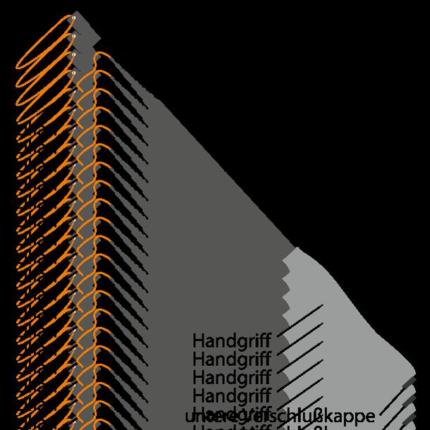 Schematischer Aufbau moderner Tenkara-Ruten